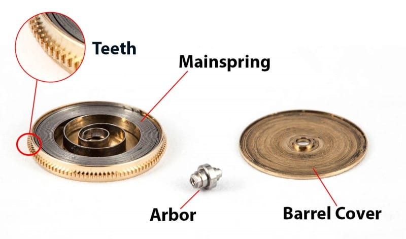mainspring barrel diagram