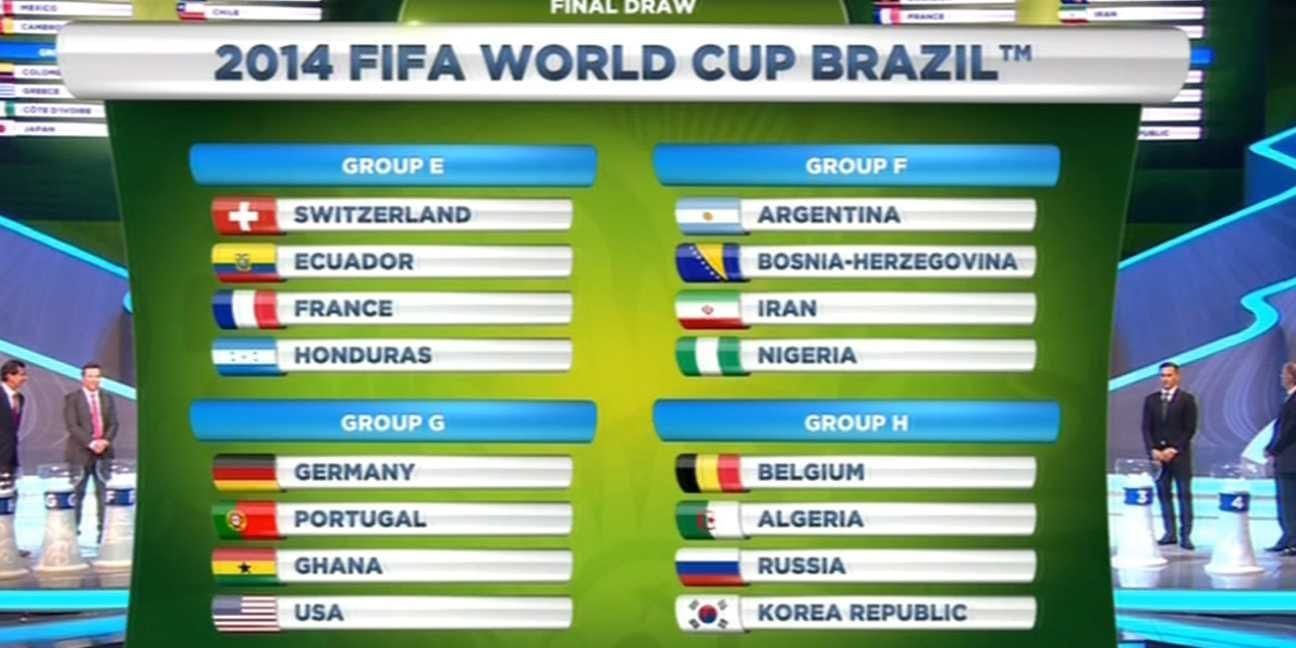 groups for the 2014 world cup
